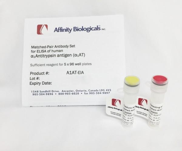 Alpha 1 Antitrypsin  – Paired Antibody Set for ELISA